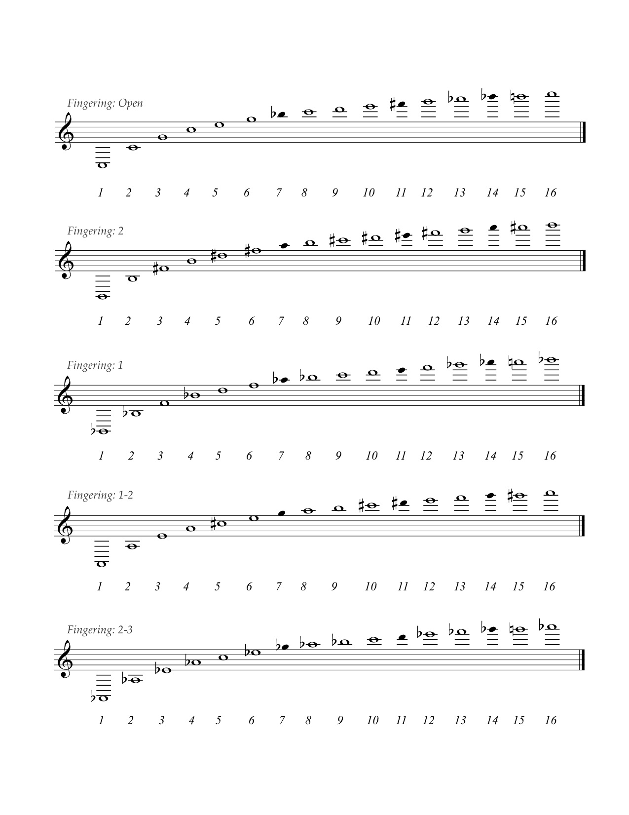 B Flat Trumpet Fingering Chart Scales Pictures To Pin On